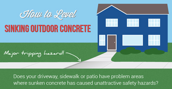 Repair Sunked Concrete with PolyLevel® in South Carolina and North Carolina